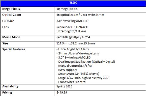 Samsung TL500