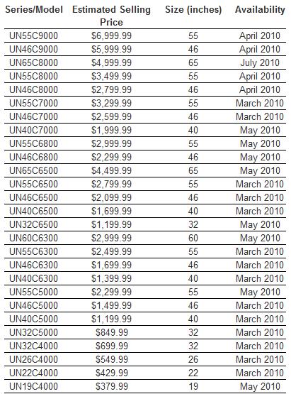 Samsung led tv price list