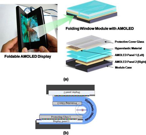 foldable-display-new
