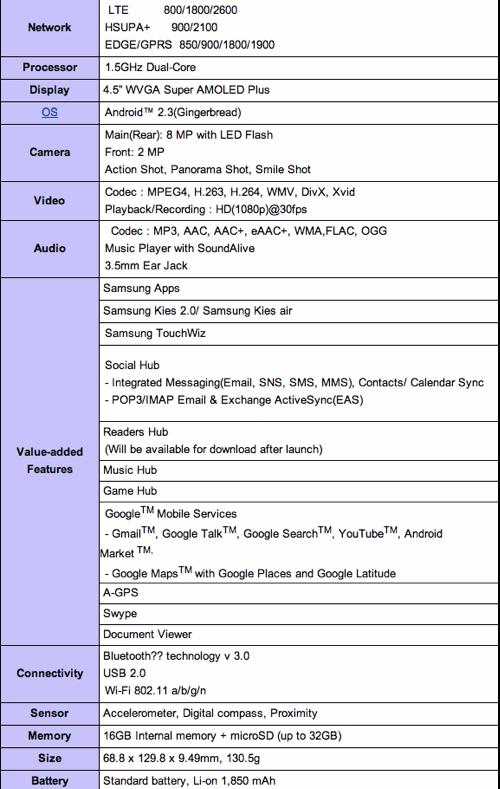 Samsung Galaxy S II LTE Specs