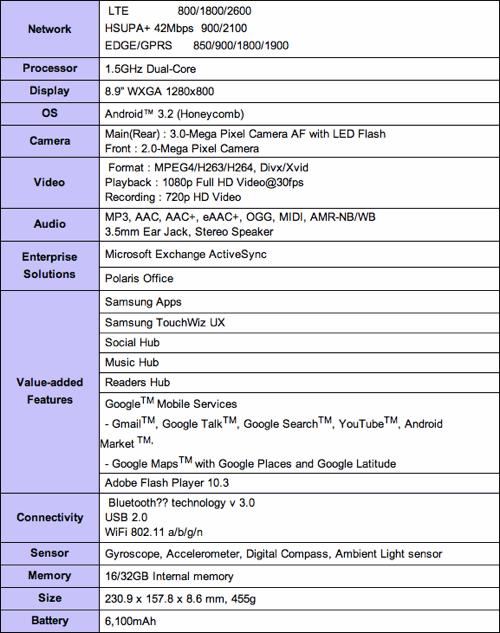 Galaxy Tab 8.9 LTE Specs