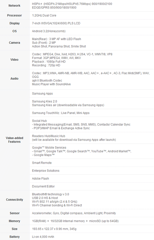 Galaxy Tab 7.0 Plus Specs