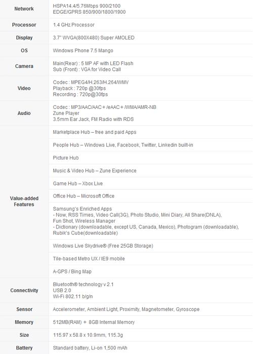 Samsung Omnia W Specs