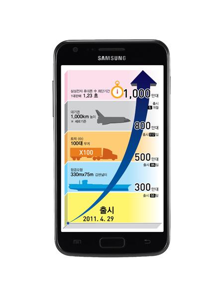 Samsung Galaxy S II 10m sales