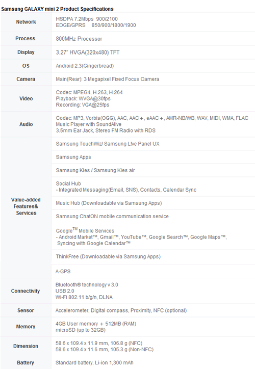 Galaxy Mini 2 Specifications