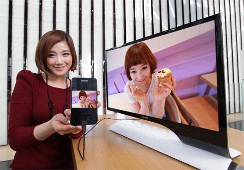 Samsung TB750 Monitor