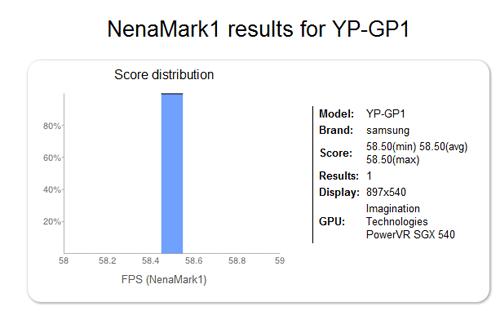 Samsung YP-GP1