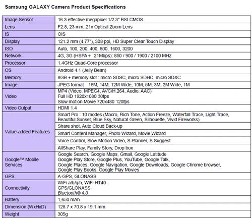 Galaxy Camera Specs