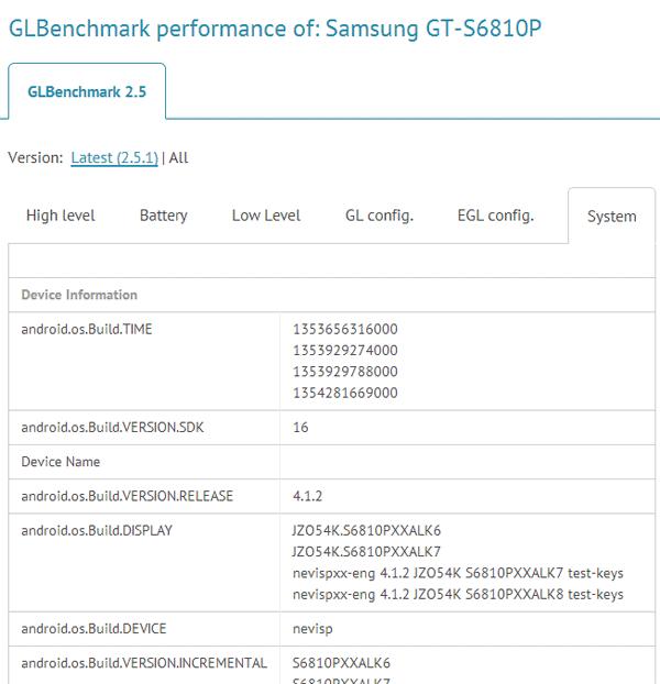 Samsung GT-S6810 Benchmark