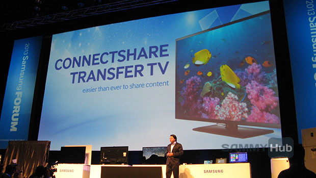 Samsung F5100 ConnectShare Transfer TV