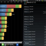 Galaxy Mega 6.3 Review
