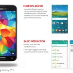 Samsung rolls out Lollipop update for Verizon Galaxy S5