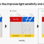 Samsung enhances colour accuracy and sharpness of mobile photos